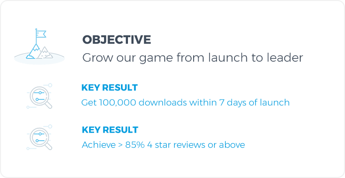 Objective & 2 Key Results